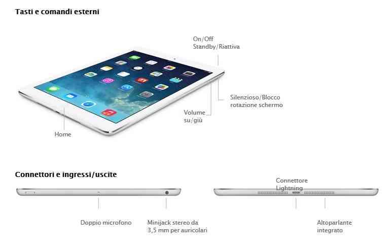 Ipad air tasti comandi connettori smartphone italia - Smartphone con tasti ...