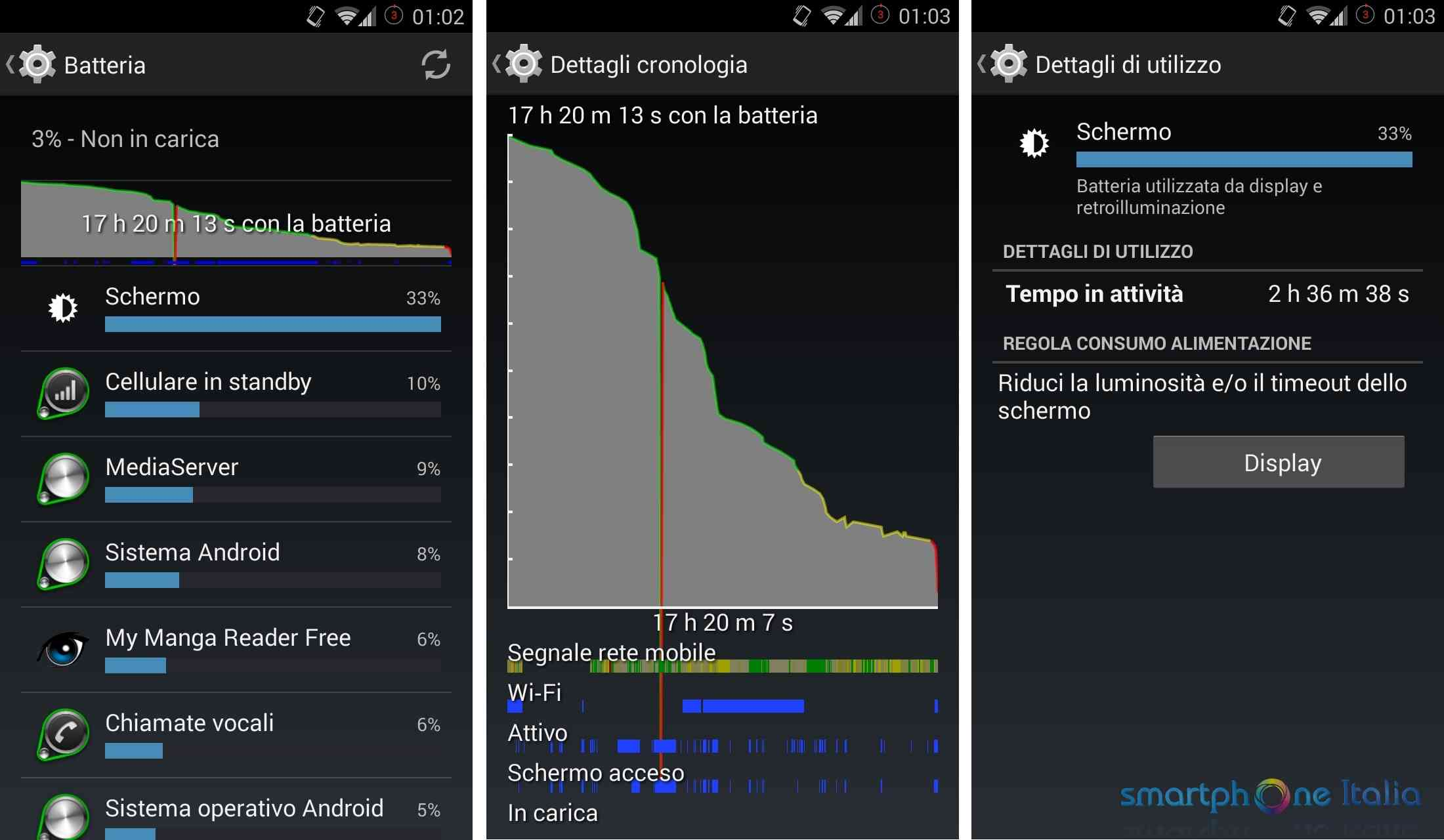 Recensione-CyanogenMod-11-Nightly-KitKat-su-Galaxy-SIII-by-Smartphone-Italia-Forum-screenshot-batteria