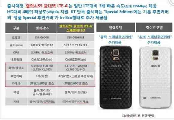 Samsung-Galaxy-S5-LTE-A-Special Edition