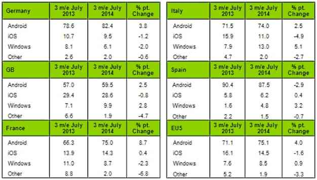 kantar-july-2014-EU5