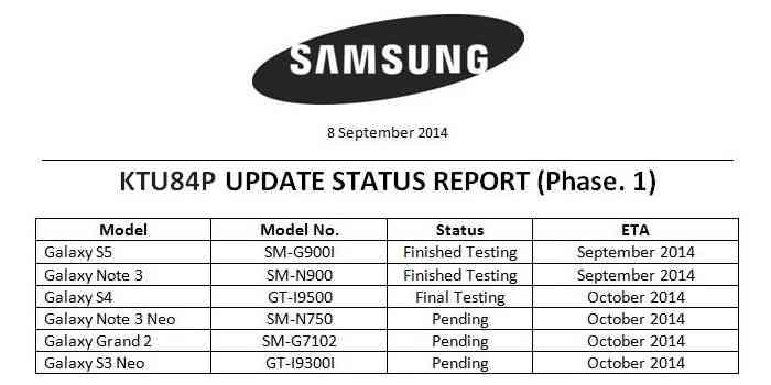 Samsung_4.4.4_update