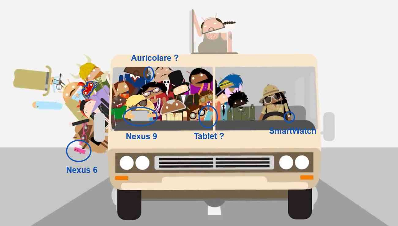 Google-Nexus-6-9-Wear-pulmino