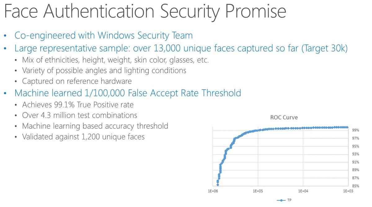 windows-10-facial-recognition