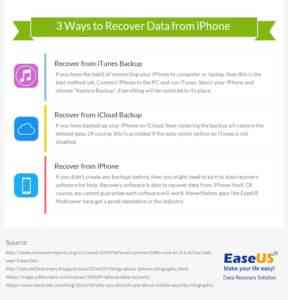 iphone-data-loss-and-recover_3parte